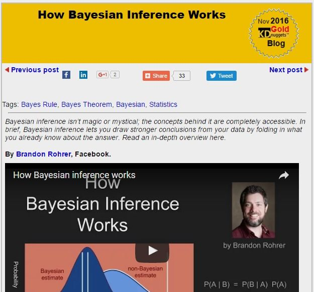 How Bayesian Inference Works