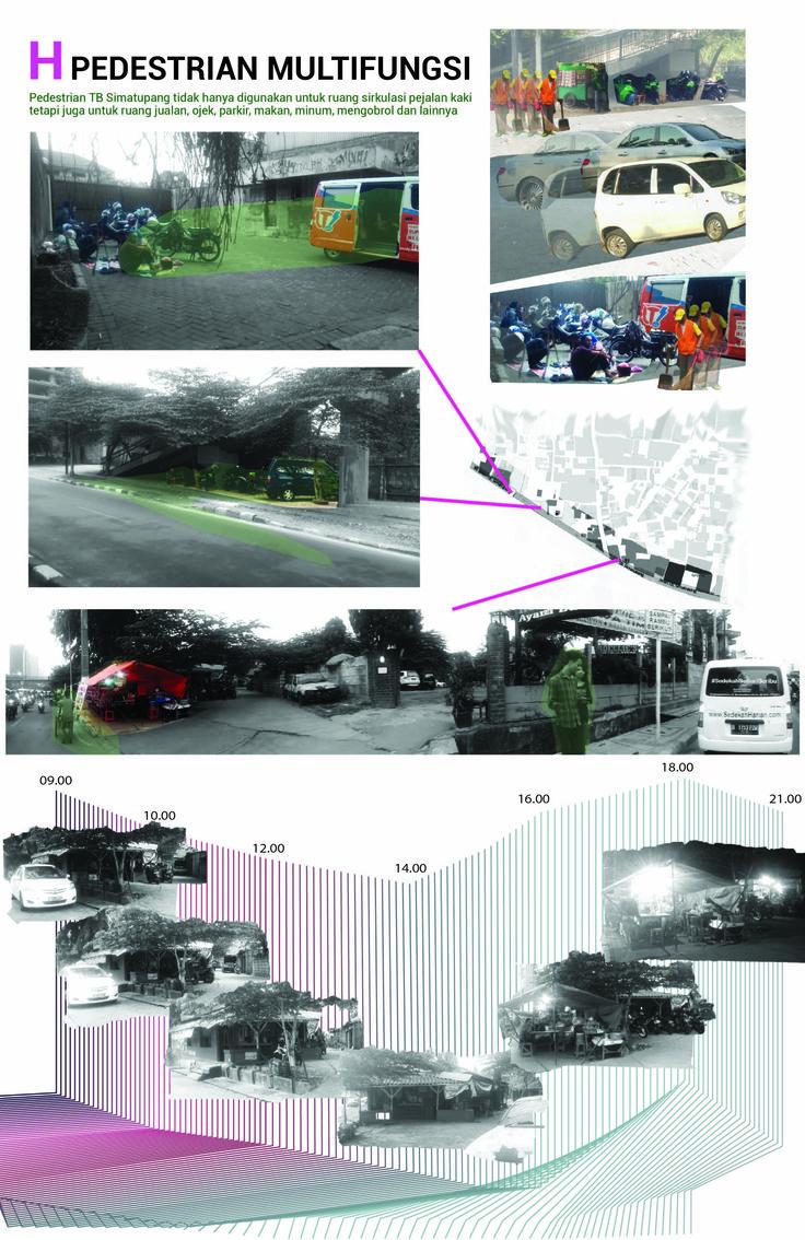 Area H Terletak di sepanjang jalan TB Simatupang antara Taman Lenteng - Kantor Pajak JakSel. Pedestrian jalan ini multifungsi, tidak hanya untuk pejalan kaki tetapi untuk ruang berkegiatan lain. Ruang kegiatan tersebut ada yang mengganggu sirkulasi pergerakan pejalan kaki.