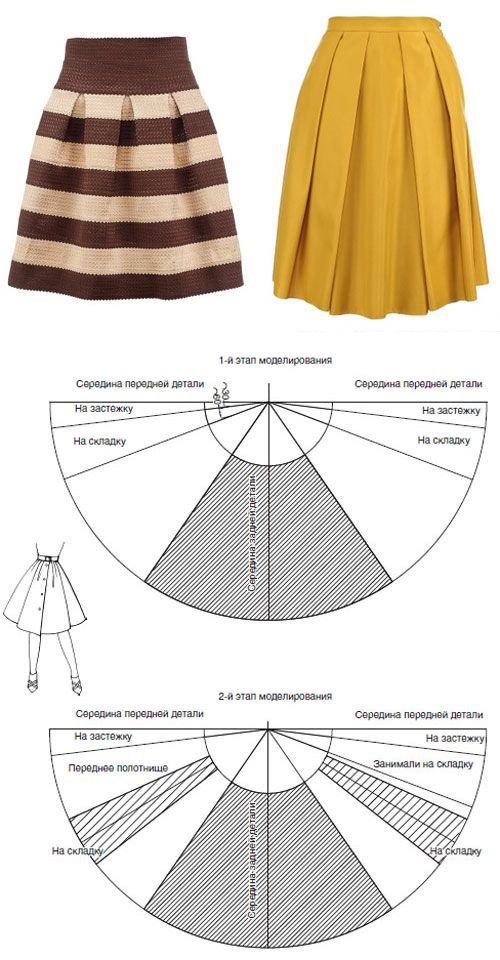 "Выкройка юбки ""полусолнце"" в складку. | WomaNew.ru - уроки кройки и шитья...<3 Deniz <3"