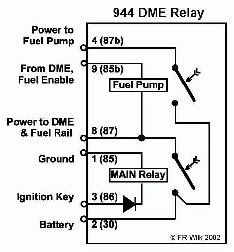 1986 porsche 944 turbo moreover porsche 944 wiring diagram moreover