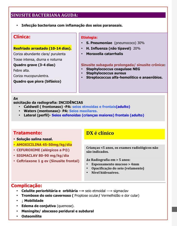 Sinusite bacteriana pediatria