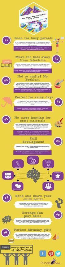 How Purple Bee kits help parents | Piktochart Infographic Editor