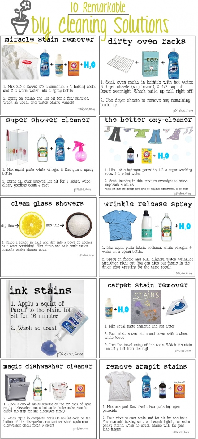 10 Homemade Cleaning Recipes 4/11/14: Did the better oxy-cleaner for 8 hours on some used baby clothes I bought--they look AMAZING!!