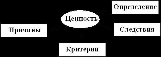 Статья:: Фокусы языка: как быстро изменить убеждение - trEnings.ru: всё о НЛП