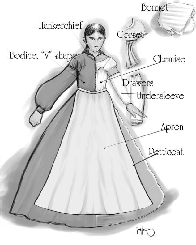 Diagram of women's dress in the American West, 1800s.    http://www.ehow.com/list_7327264_1800s-western_style-dress.html