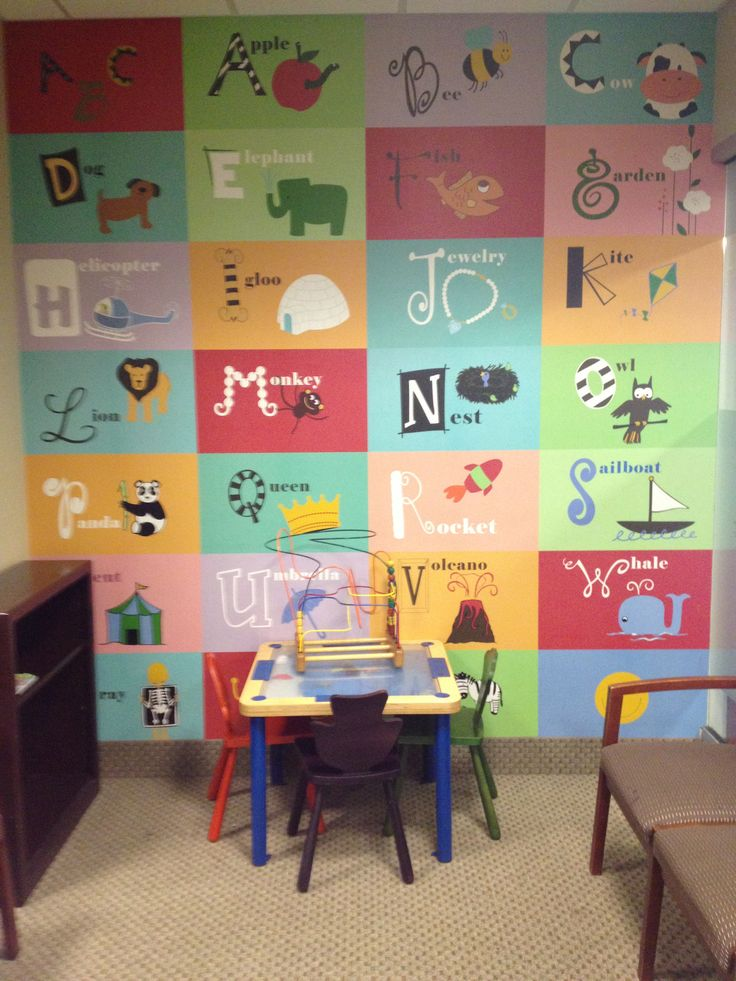 This Simple ABC Wall Is Perfect To Incorporate Into A Play Area In Your  Office