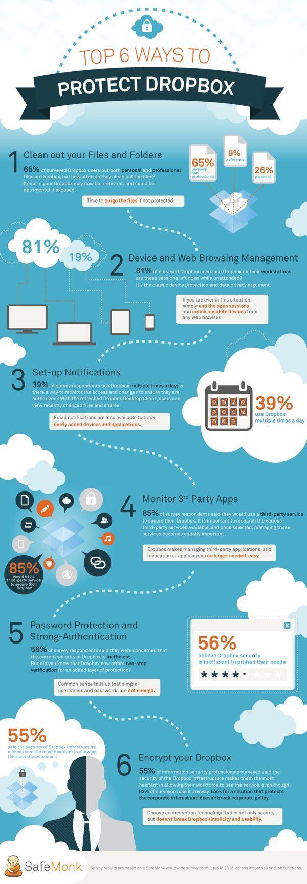 6 ideas para aumentar la seguridad de tu Dropbox [Infografía] Por Juan David Quiñónez en Dropbox