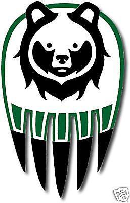 native american templates | Native American Bear
