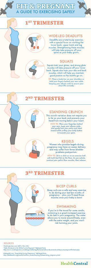 Pregnancy Infographic: Nine months of pregnancy doesn't mean you have to have nine months without exercise. Here are six safe exercises to take you through each trimester. Read more about getting fit during pregnancy here: http://www.healthcentral.com/sexual-health/c/67813/161856/infographic-exercising/?ap=2012 #PregnancyMonths #pregnancyhealth