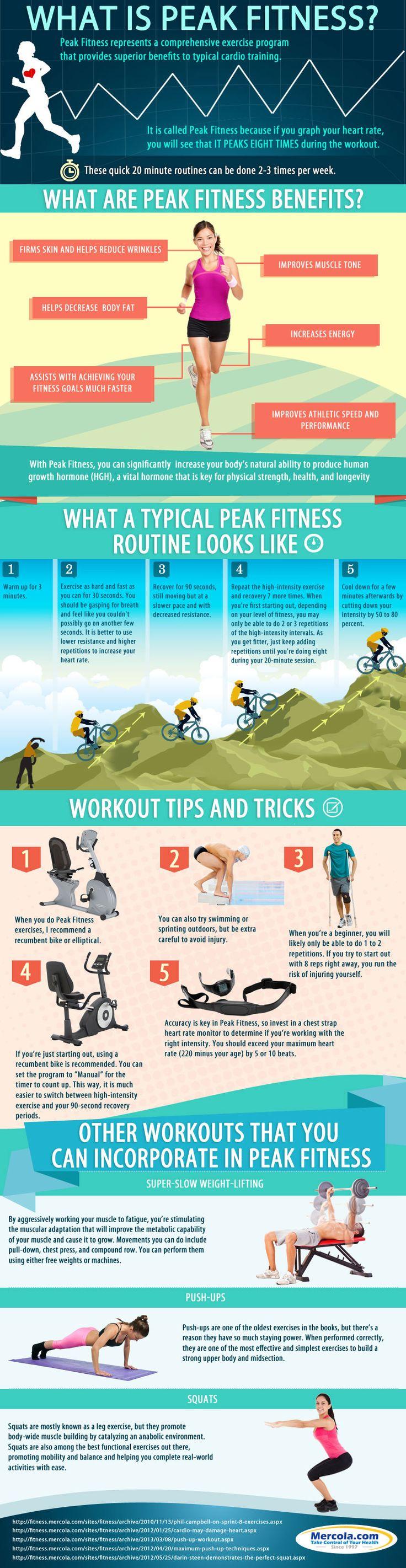 What Is Peak Fitness #Infographic #infografía