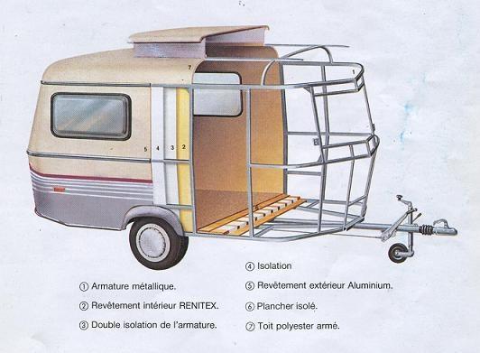 Hymer Eriba Puck #hymer #caravan #camping #design #vintage #classic