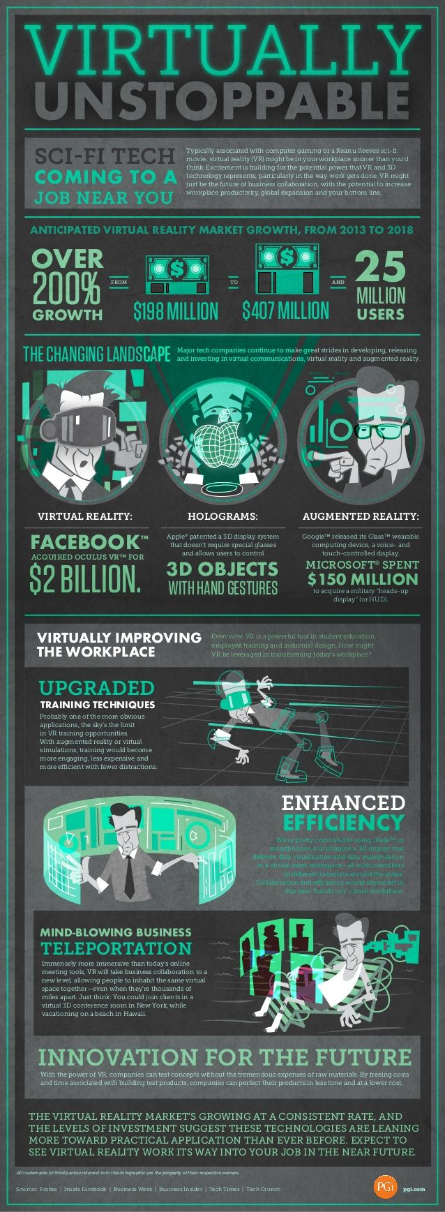 VIRTUALLY  UNSTOPPABLE  ANTICIPATED VIRTUAL REALITY MARKET GROWTH, FROM 2013 TO 2018  OVER  FROM TO  Major tech companies ...