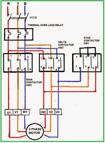 d0e45f7da53450b1edca2de60ba8224f electric charge electric motor 61 best electric images on pinterest electrical engineering eaton star delta starter wiring diagram at gsmportal.co