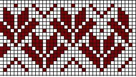 sanda jäger snowman chart pattern - Google otsing