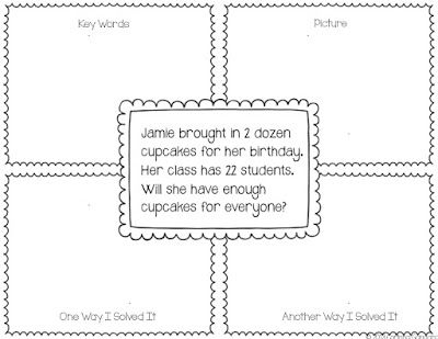four square essay template example