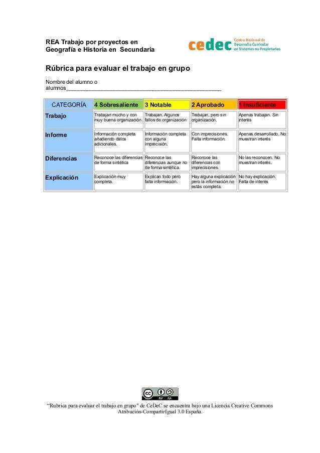 REA Trabajo por proyectos en Geografía e Historia en Secundaria  Rúbrica para evaluar el trabajo en grupo Nombre del alumn...