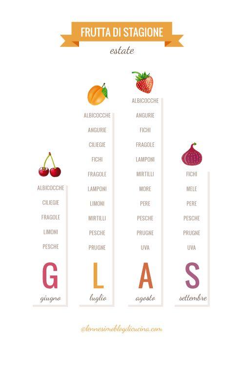 La frutta di stagione (estate) ©lennesimoblog