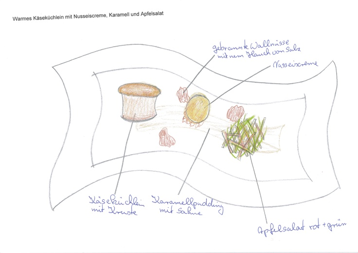 Our creativity knows no bounds. The drawing of the dessert painted by our Souschef.
