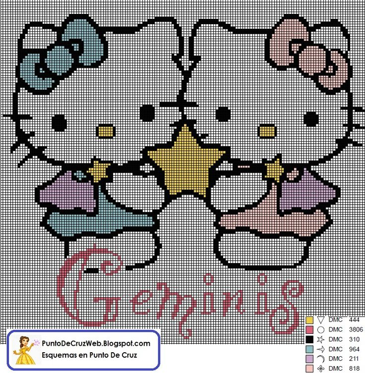 Punto De Cruz Horoscopo Hello Kitty Geminis. www.puntodecruzweb.blogspot.com