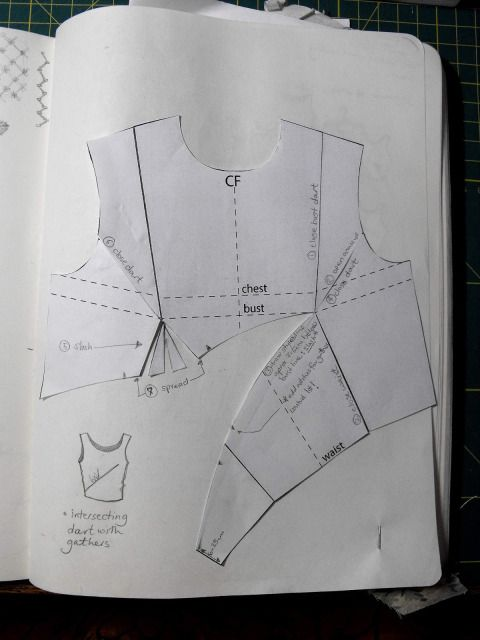 sewing tutorials | House of Jo