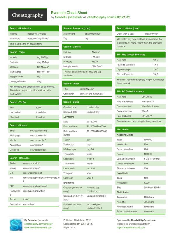 Best  Evernote Template Ideas On   Evernote Bullet