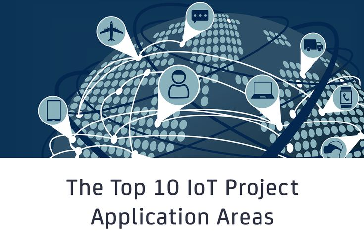 The top 10 IoT application areas  based on real IoT projects Its time to look…