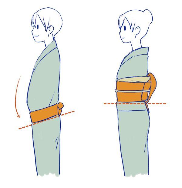 着物の帯の位置 着物 描き方 Drawing Kimono illustration