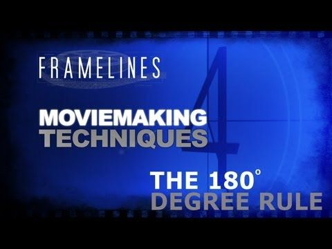 """180 Degree Rule, explained with 2 actors in a scene.  Simplest form of shooting without breaking """"the line"""" or """"the 180 line""""."""