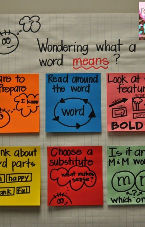 during reading, I would like to give this sheet to the students before starting a book and i would like them to write words that they were stuck on under the strategies they used and with what they now think that word means.