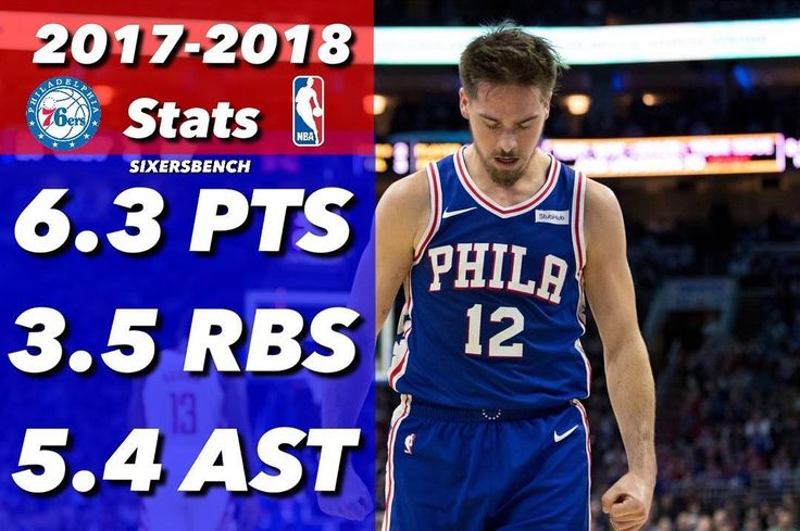 Have you guys been impressed with TJ this year or not - - #PHILLY #philly #trusttheprocess #joelembiid #liangeloball #bbb #bensimmons #goat #nba #nbadraft #warriors #curry #klaythompson #kd #sixers #philadelphia #basketball #sports #espn #east #west #allstar #win #champions #supreme #bape