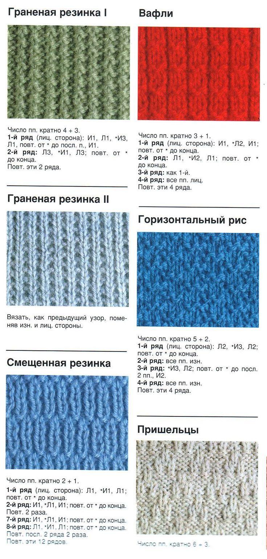 Виды резинок для вязания спицами фото