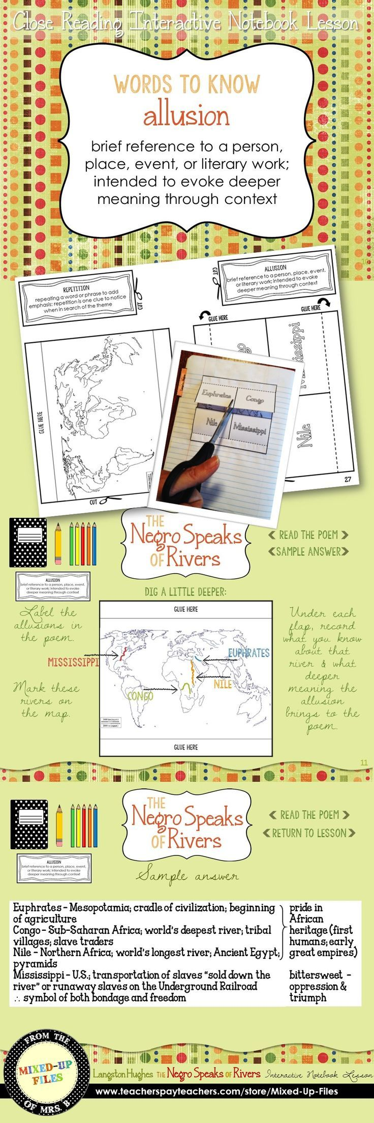 an analysis of the colorado river in american geography Summary and learning objectives when populations live in areas  visualize  the geographic location and scale of the colorado river basin.