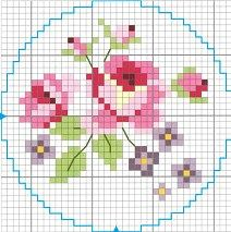 cross stitch chart(sweet roses) This would look lovely on a sachet. (without the blue ring) This is the actual cross stitch pattern that Sweet Violet uses on her sachet minus the violets.