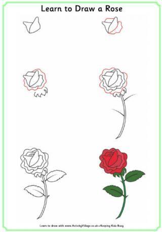 17 best ideas about comment dessiner une fleur on - Comment dessiner une fleur facilement ...