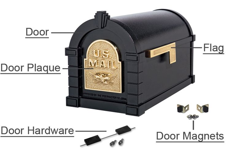 Appropriate Rules Of Mailbox Installation  - glamorous Design ideas., lowes, Mailbox installation, mailbox installation requirements, mailbox installation rules, rural mailbox installation