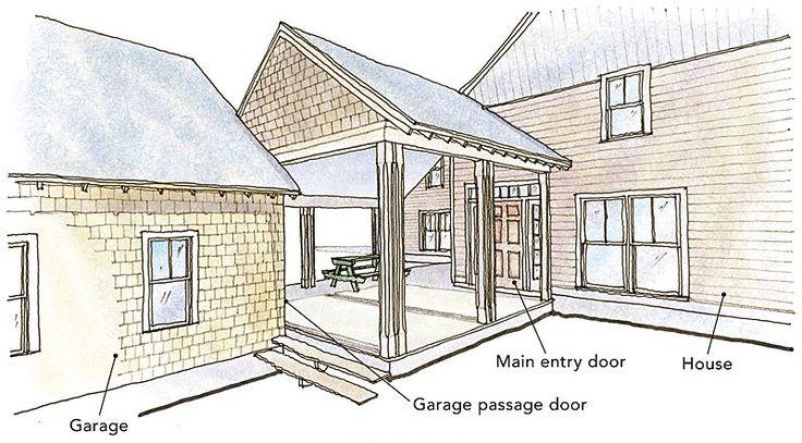 18 best breezeway images on pinterest breezeway cottage for House plans with offset garage