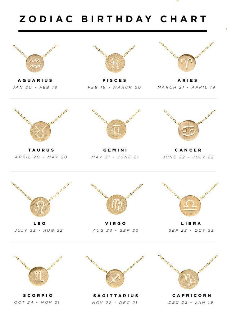 New Astrology Pendants have arrived! These little beauties are just $18 and make perfect gifts.