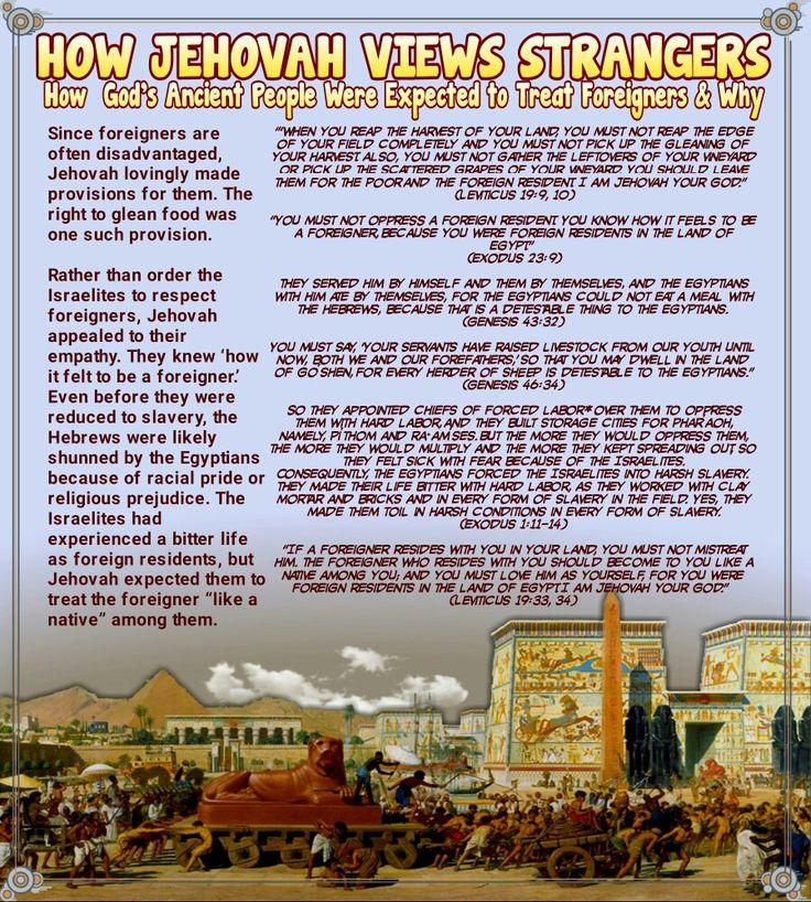 HOW JEHOVAH VIEWS STRANGERS(Exodus 1:11-14)(Genesis 46:34)(Genesis 43:32)(Exodus 23:9)(Leviticus 19:9, 10)