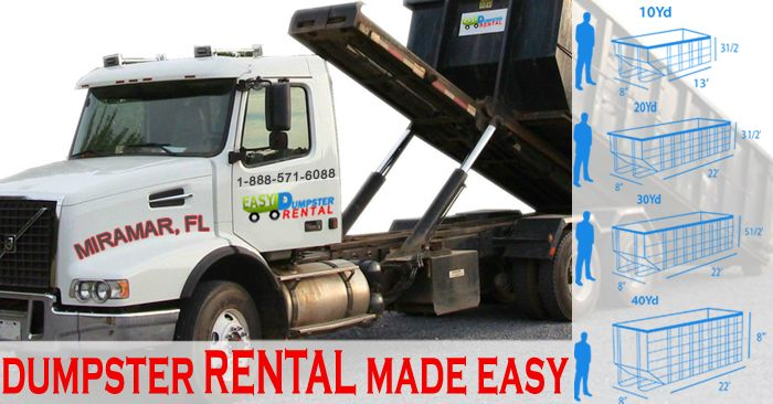 Cheapest Dumpster Rental Service in Miramar City at Easy Dumpster Rental Dumpster Rental Miramar City, FL Same-DayRoll-OffDumpster Rentals Click To Call 1-888-792-7833Click For Email Quote Why We Are The Best Choice For Dumpster Rental Miramar FL: The Easy Dumpster Rental team is committed to giving you the best deals no matter what. Throughout our numerous years i... https://easydumpsterrental.com/florida/dumpster-rental-miramar-city-fl/