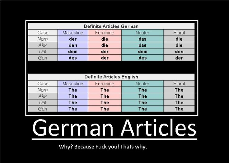 oh man …. that's why english is so easy to learn for me as a german person…