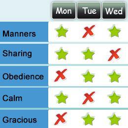 Behavior chart for kids