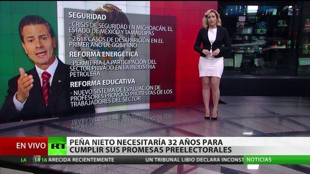 Las promesas incumplidas de Peña Nieto – Video en RT