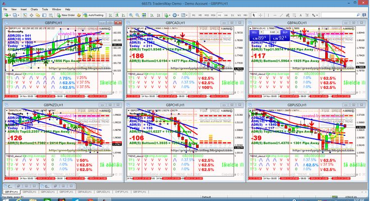 Tw corp forex
