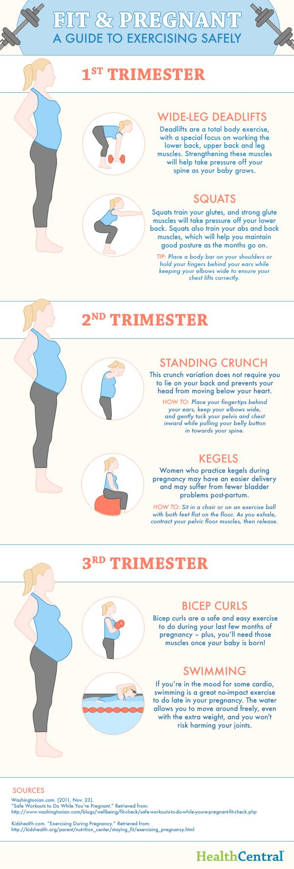 Pregnant, thinking about getting pregnant or know someone who is? This infographic gives you tips on how to exercise through every trimester. Great tips to know!