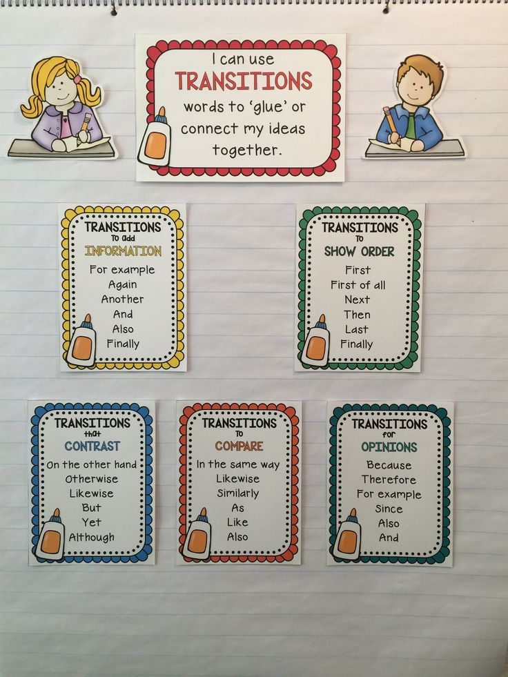 Anchor Chart Kit – I love anchor charts, I believe in anchor charts, but I do not like making them because they are never as 'cute' as my fellow-teachers. So I made this great little Anchor Chart Kit for our transition words. I still 'create' the chart with my students – as I stick my pieces onto the chart paper. Wa-La! A beautiful anchor chart!
