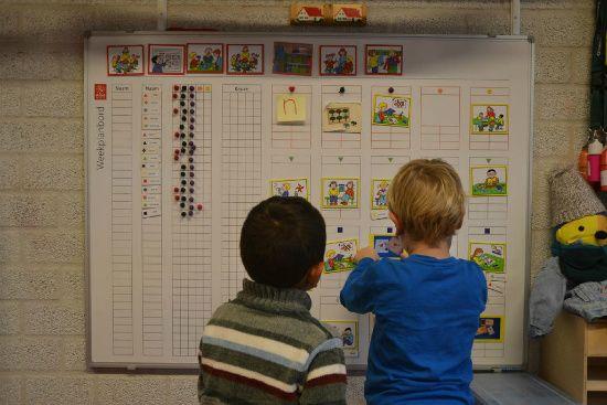Kiesbord: hoe, wat en waarom? - Lespakket - thema's, lesideeën en informatie - onderwijs aan kleuters