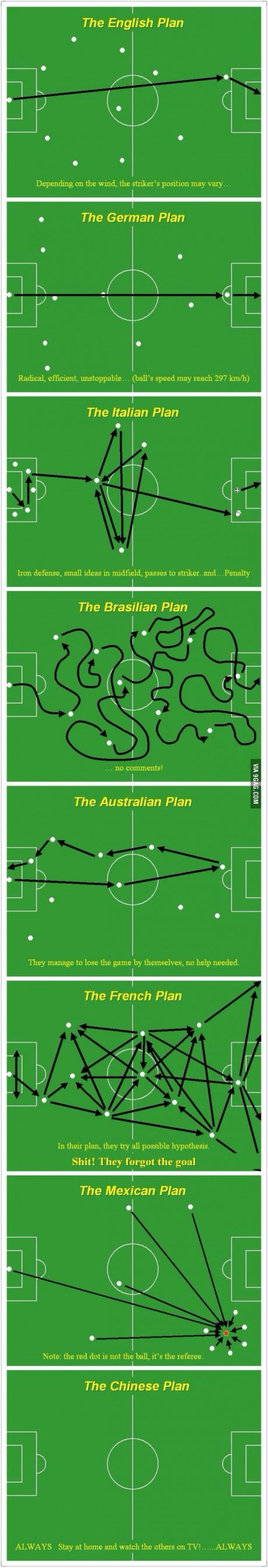 Soccer strategy