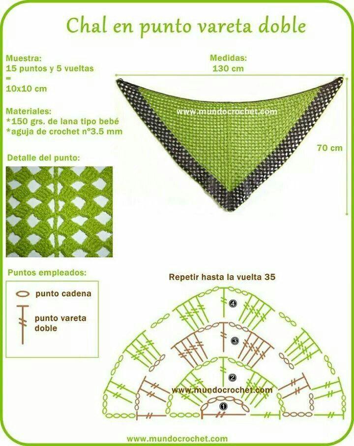 shawl crochet chart