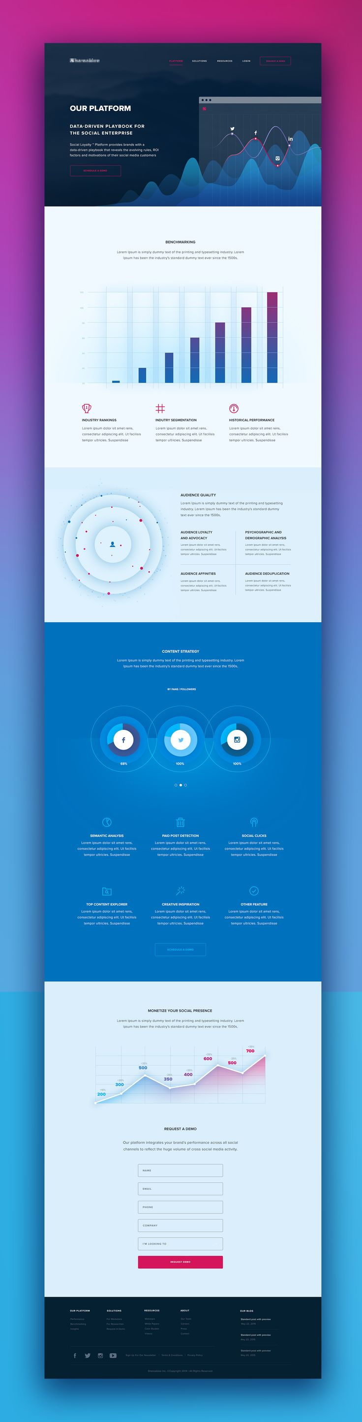 Analytics platform page by Michael Pons for PG