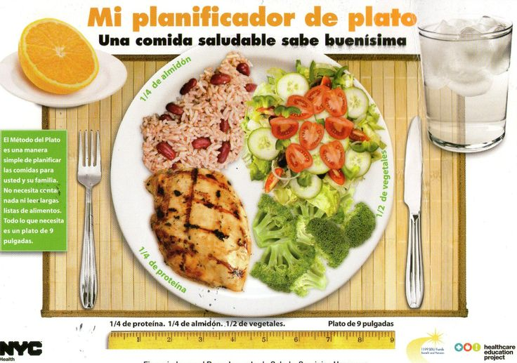 """Mi #PlanificadorDePlato, una comida saludable siempre sabe buenísima, todo lo que necesito es un plato de 9"""" o 22 cm"""